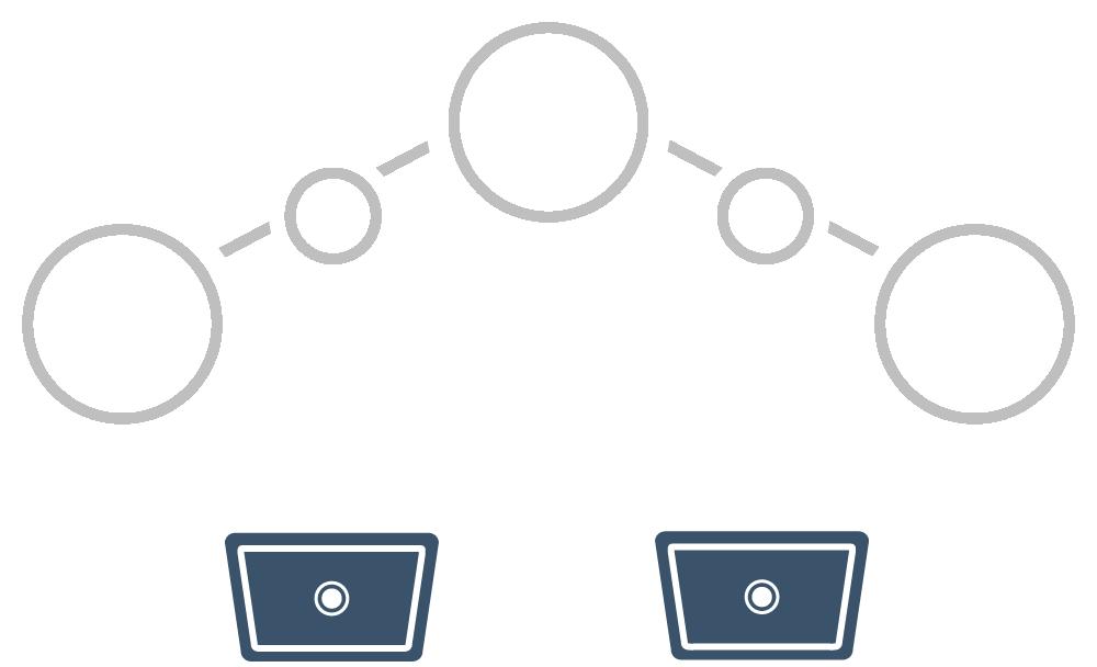 Bias toward action team collaboration